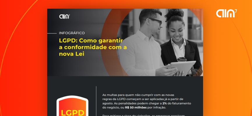 LGPD: Como garantir a conformidade com a nova lei